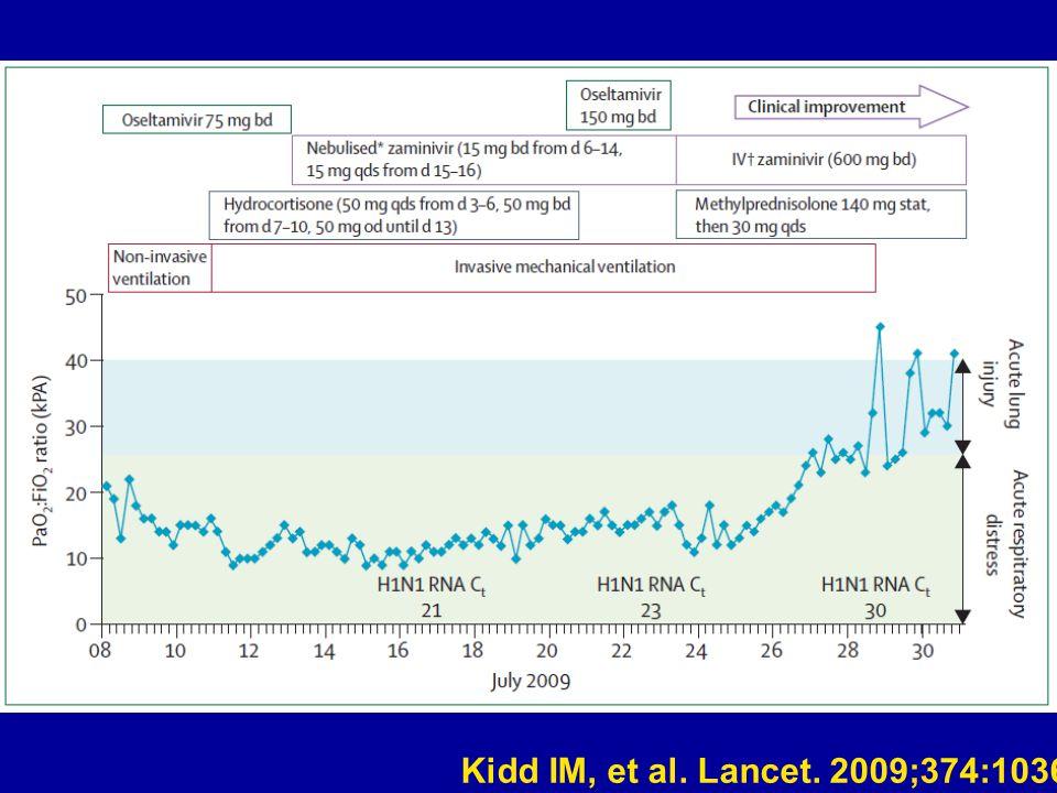 Kidd IM, et al. Lancet. 2009;374:1036