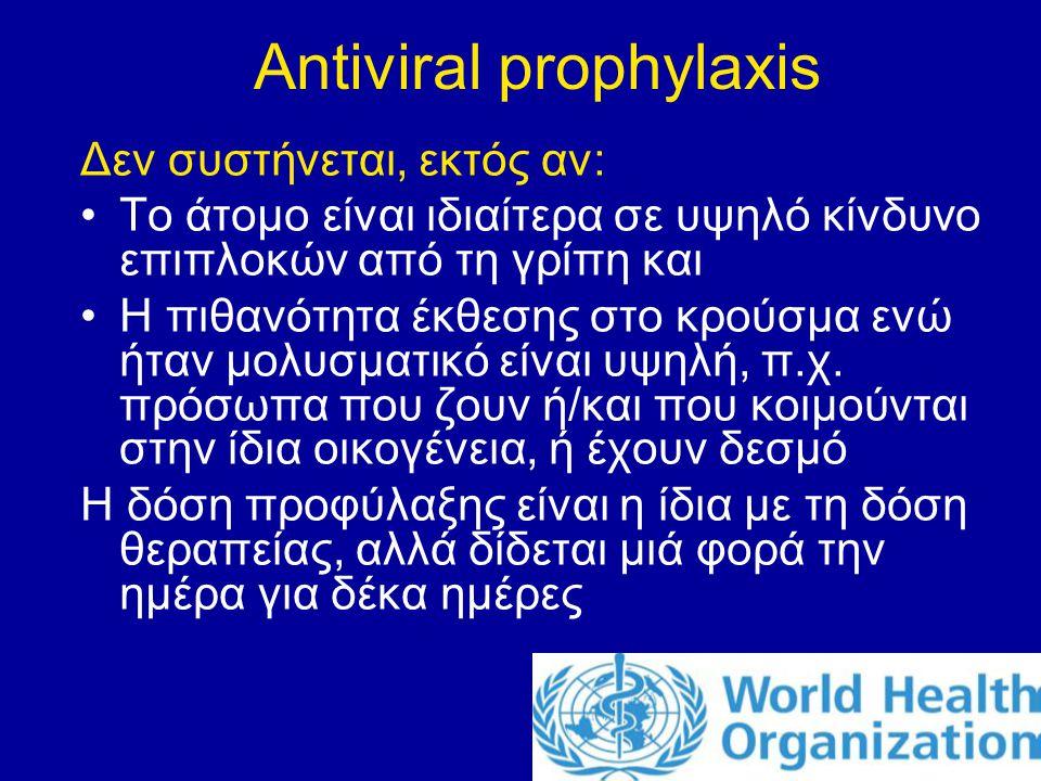 Antiviral prophylaxis