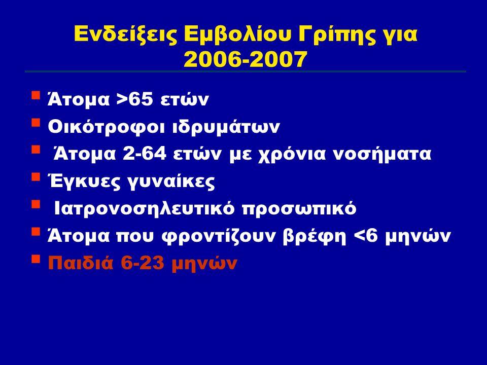Ενδείξεις Εμβολίου Γρίπης για 2006-2007