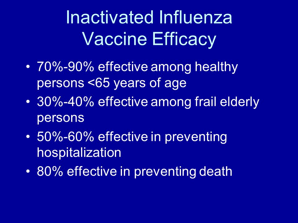 Inactivated Influenza Vaccine Efficacy