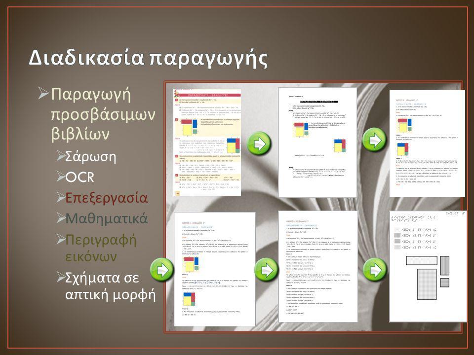Διαδικασία παραγωγής Παραγωγή προσβάσιμων βιβλίων Σάρωση OCR