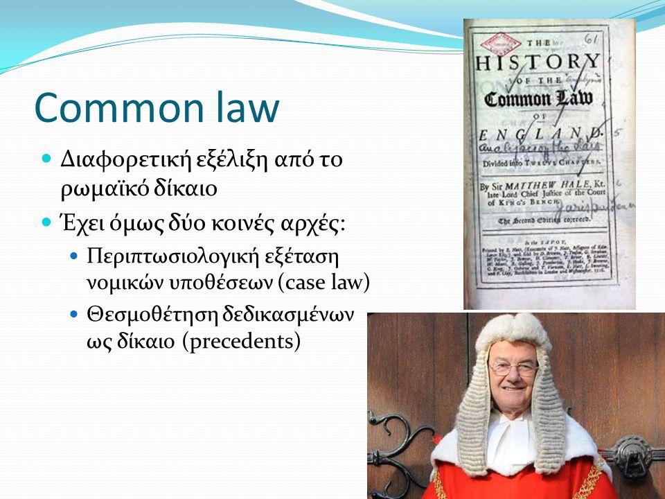 Common law Διαφορετική εξέλιξη από το ρωμαϊκό δίκαιο
