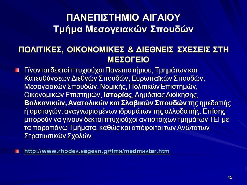 ΠΑΝΕΠΙΣΤΗΜΙΟ ΑΙΓΑΙΟΥ Τμήμα Μεσογειακών Σπουδών