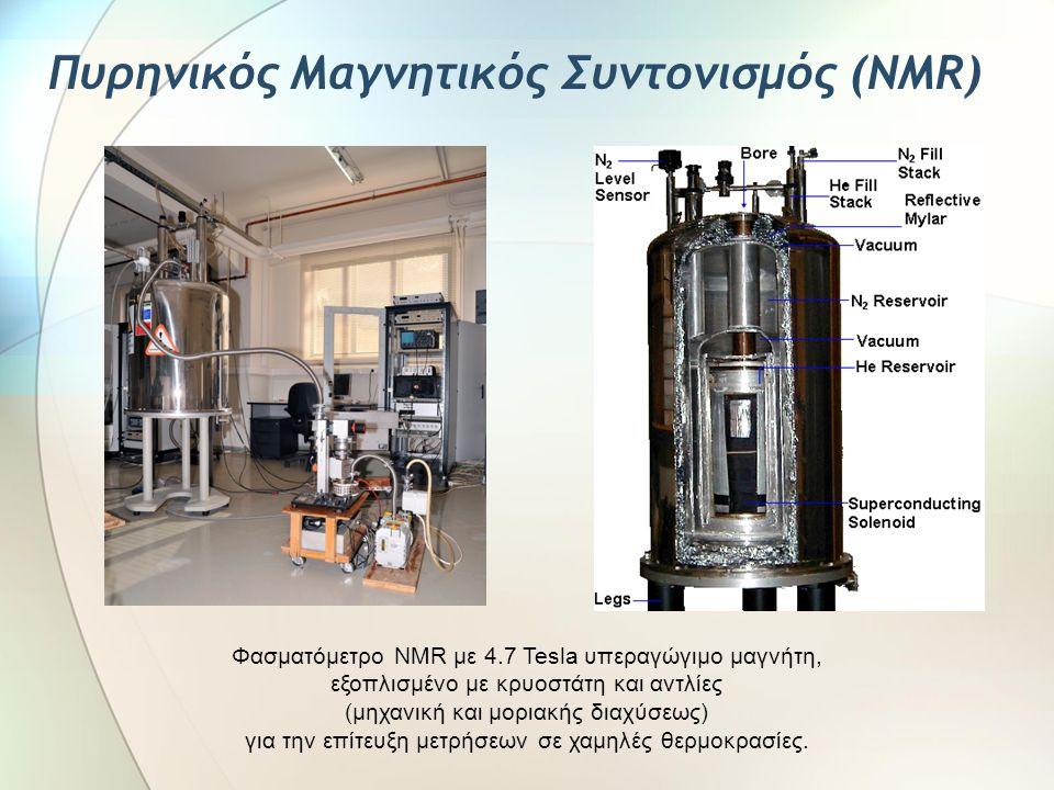 Πυρηνικός Μαγνητικός Συντονισμός (NMR)