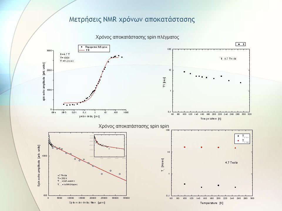 Μετρήσεις NMR χρόνων αποκατάστασης
