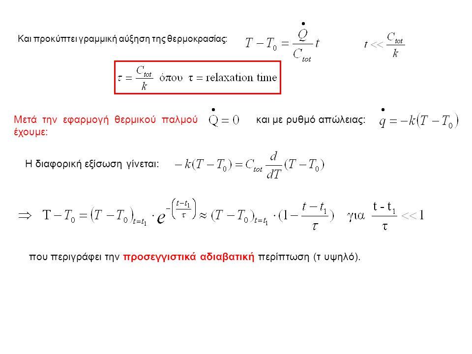 Η διαφορική εξίσωση γίνεται: