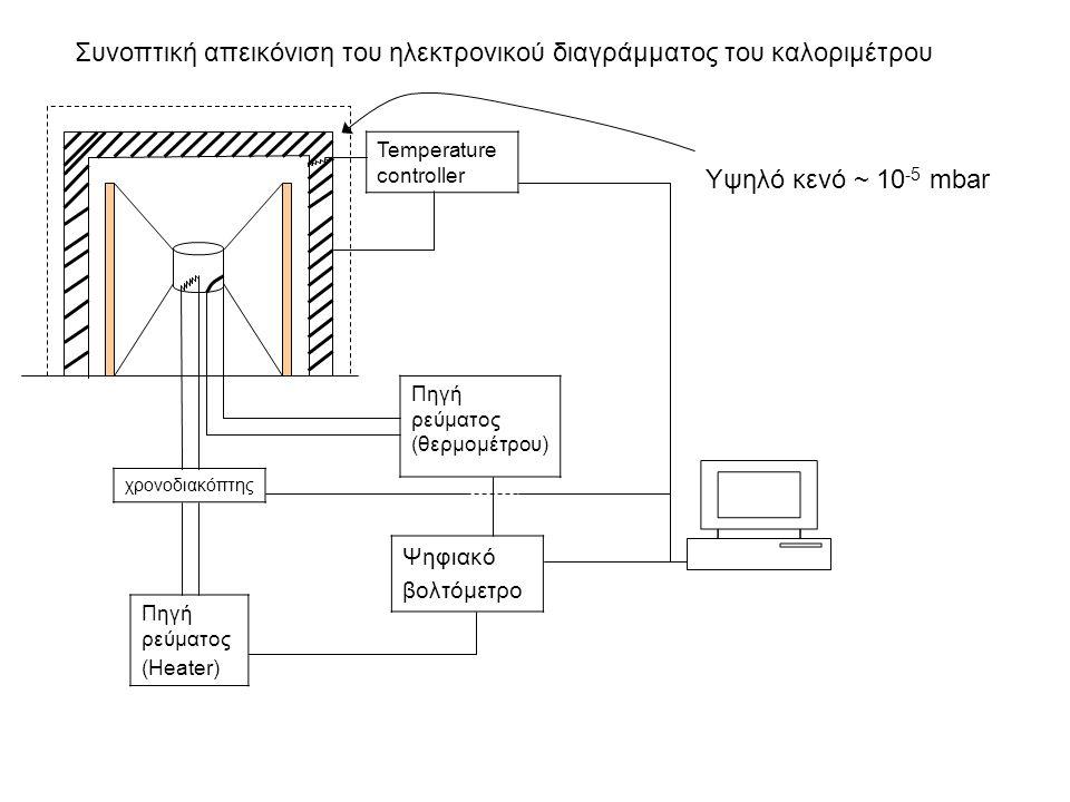 Συνοπτική απεικόνιση του ηλεκτρονικού διαγράμματος του καλοριμέτρου