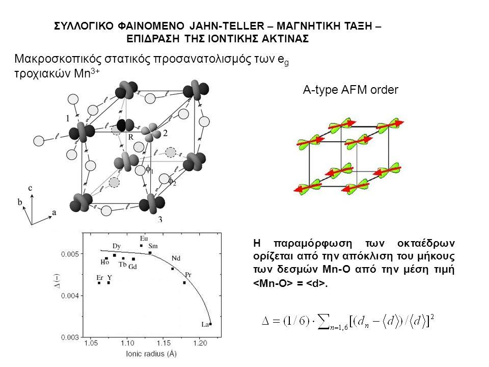 Μακροσκοπικός στατικός προσανατολισμός των eg τροχιακών Mn3+