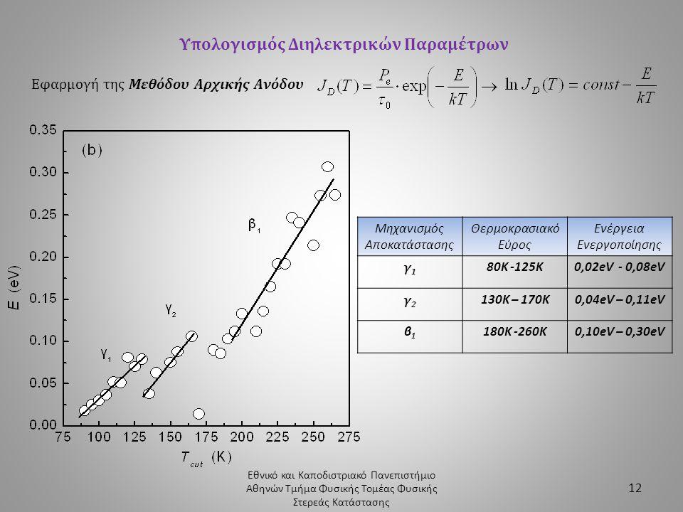 Υπολογισμός Διηλεκτρικών Παραμέτρων