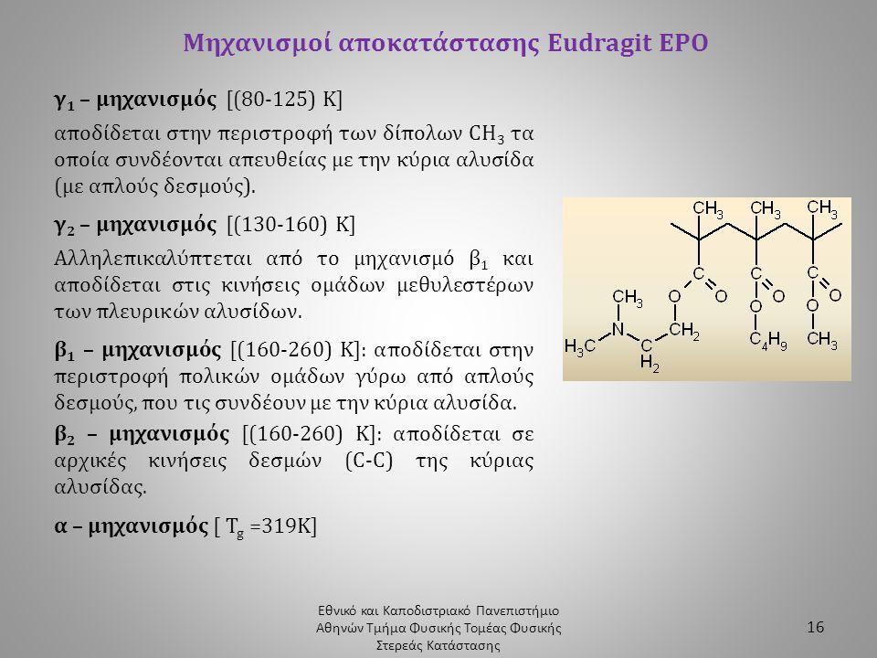 Μηχανισμοί αποκατάστασης Eudragit EPO
