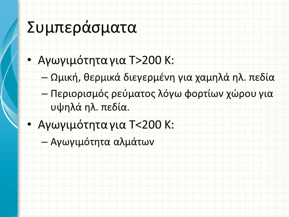 Συμπεράσματα Αγωγιμότητα για T>200 K: Αγωγιμότητα για T<200 K:
