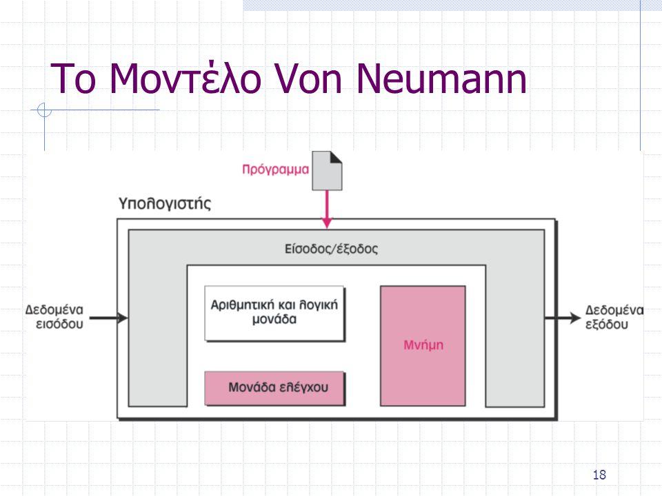 Το Μοντέλο Von Neumann