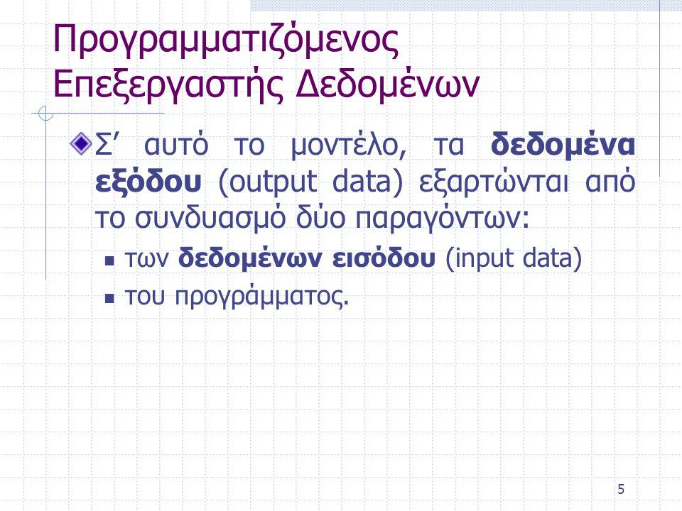 Προγραμματιζόμενος Επεξεργαστής Δεδομένων