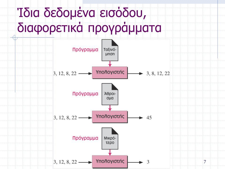 Ίδια δεδομένα εισόδου, διαφορετικά προγράμματα