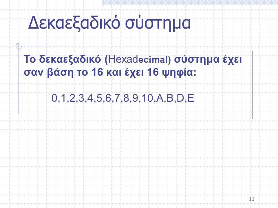 Δεκαεξαδικό σύστημα Το δεκαεξαδικό (Hexadecimal) σύστημα έχει σαν βάση το 16 και έχει 16 ψηφία: 0,1,2,3,4,5,6,7,8,9,10,Α,Β,D,E.