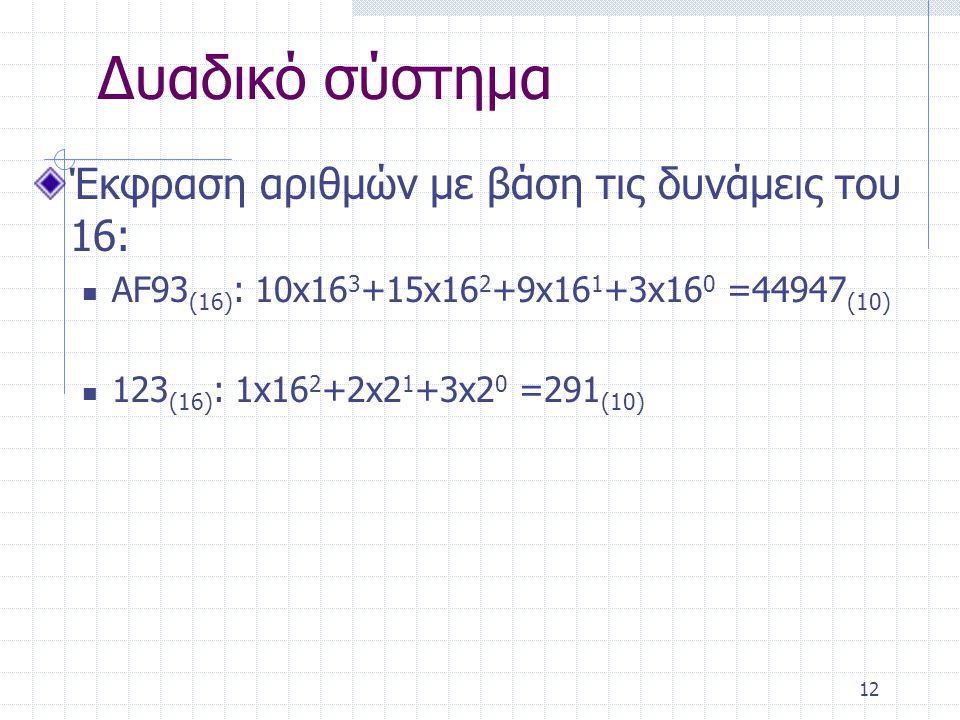 Δυαδικό σύστημα Έκφραση αριθμών με βάση τις δυνάμεις του 16: