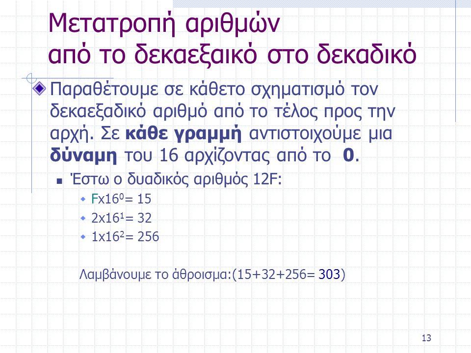 Μετατροπή αριθμών από το δεκαεξαικό στο δεκαδικό