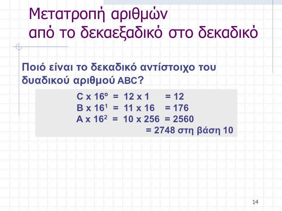 Μετατροπή αριθμών από το δεκαεξαδικό στο δεκαδικό