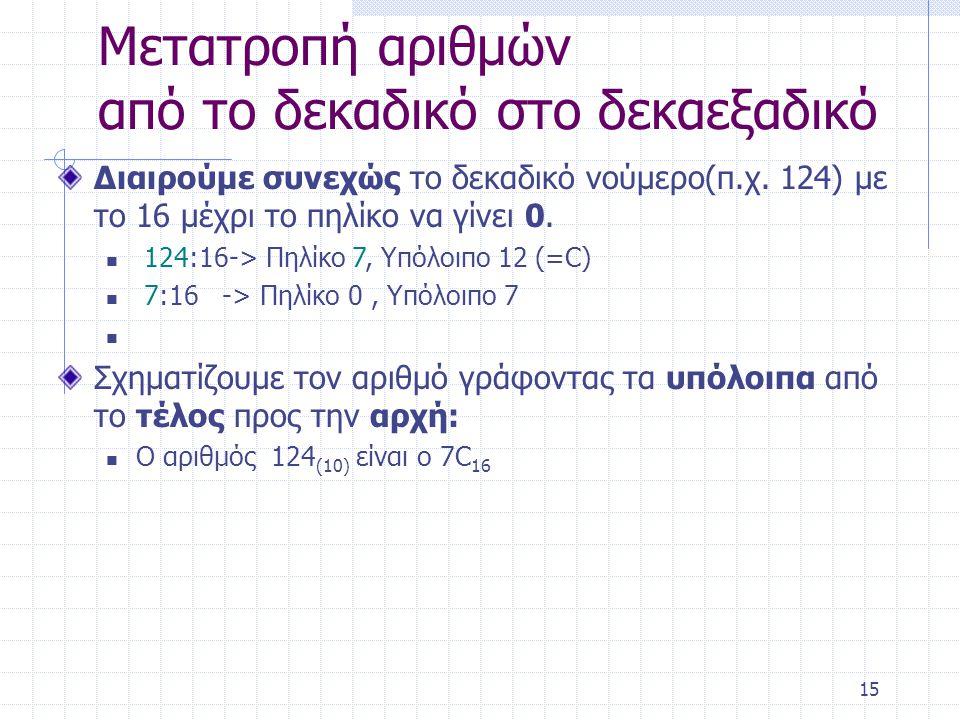 Μετατροπή αριθμών από το δεκαδικό στο δεκαεξαδικό