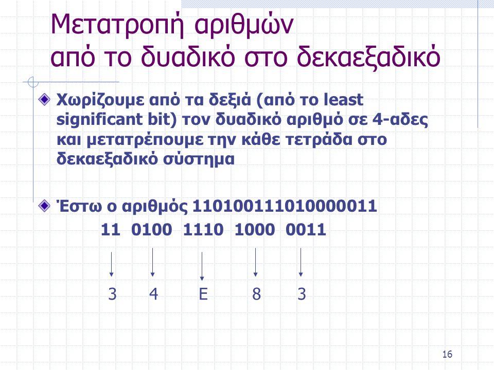Μετατροπή αριθμών από το δυαδικό στο δεκαεξαδικό