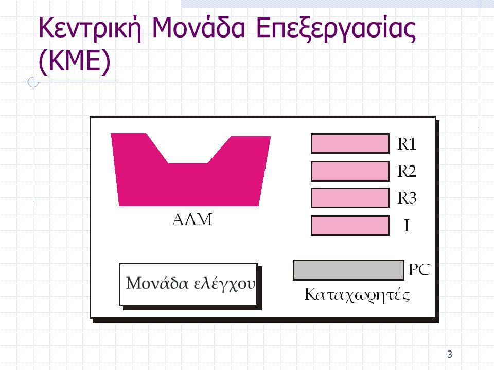 Κεντρική Μονάδα Επεξεργασίας (ΚΜΕ)