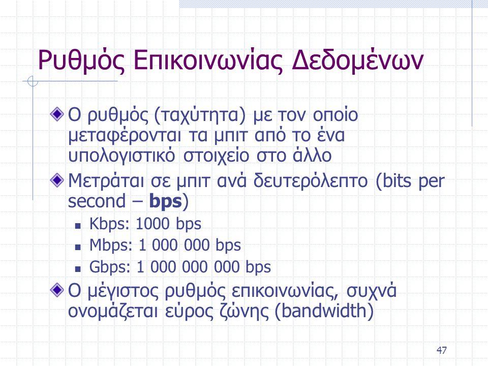 Ρυθμός Επικοινωνίας Δεδομένων