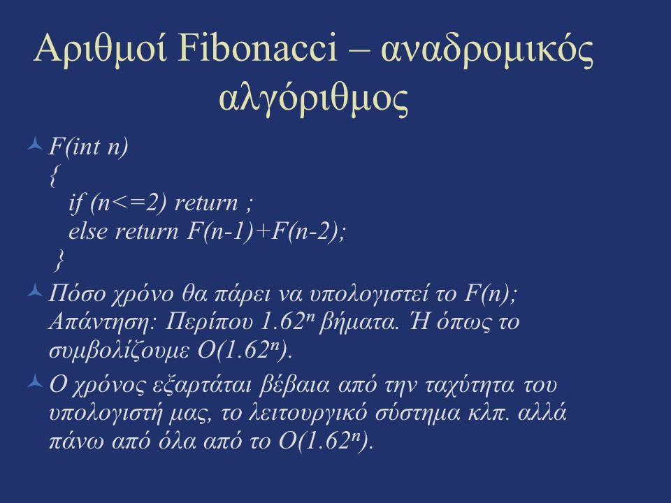 Αριθμοί Fibonacci – αναδρομικός αλγόριθμος