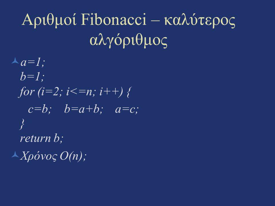 Αριθμοί Fibonacci – καλύτερος αλγόριθμος