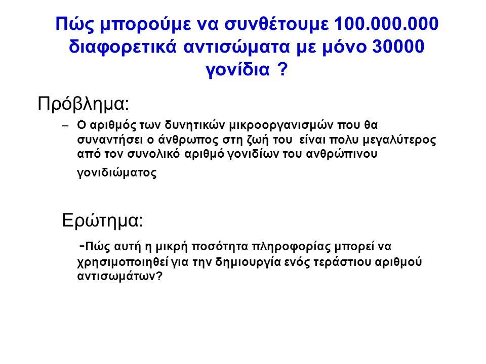 Πώς μπορούμε να συνθέτουμε 100. 000