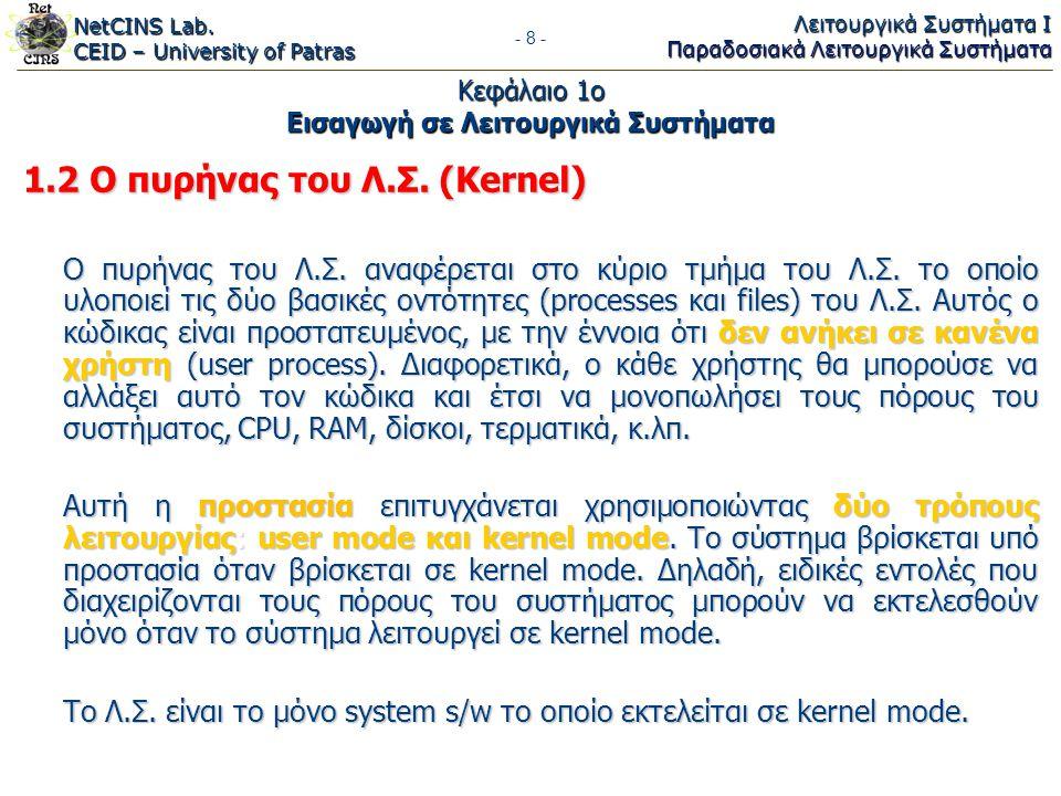 Κεφάλαιο 1ο Εισαγωγή σε Λειτουργικά Συστήματα