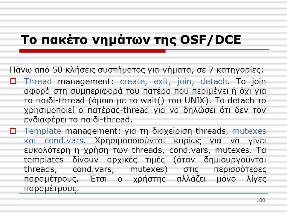 Το πακέτο νημάτων της OSF/DCE