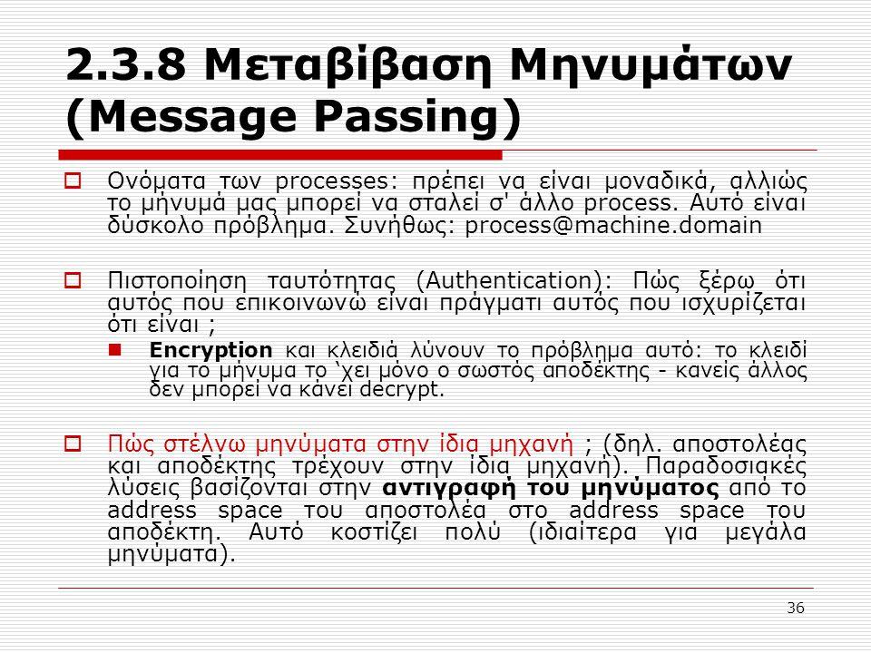 2.3.8 Μεταβίβαση Μηνυμάτων (Message Passing)