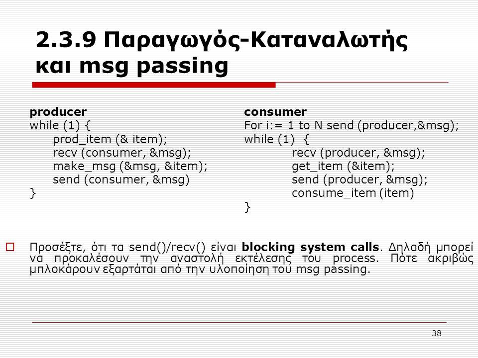 2.3.9 Παραγωγός-Καταναλωτής και msg passing