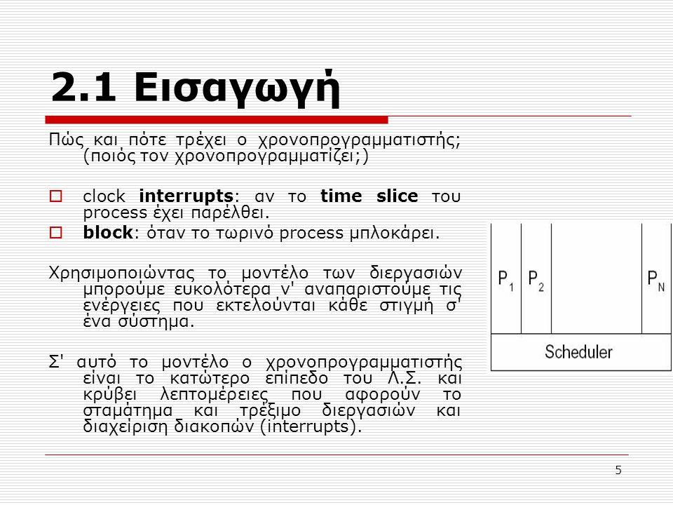 2.1 Εισαγωγή Πώς και πότε τρέχει ο χρονοπρογραμματιστής; (ποιός τον χρονοπρογραμματίζει;)