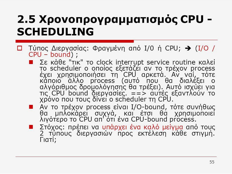 2.5 Χρονοπρογραμματισμός CPU - SCHEDULING