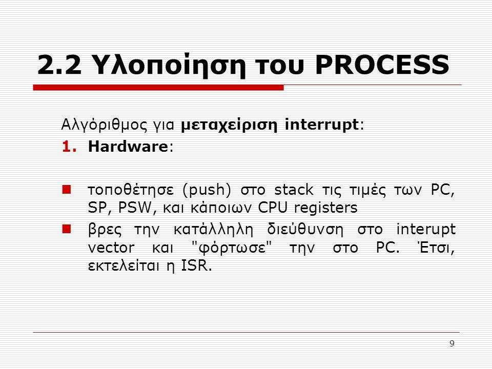 2.2 Υλοποίηση του PROCESS Αλγόριθμος για μεταχείριση interrupt:
