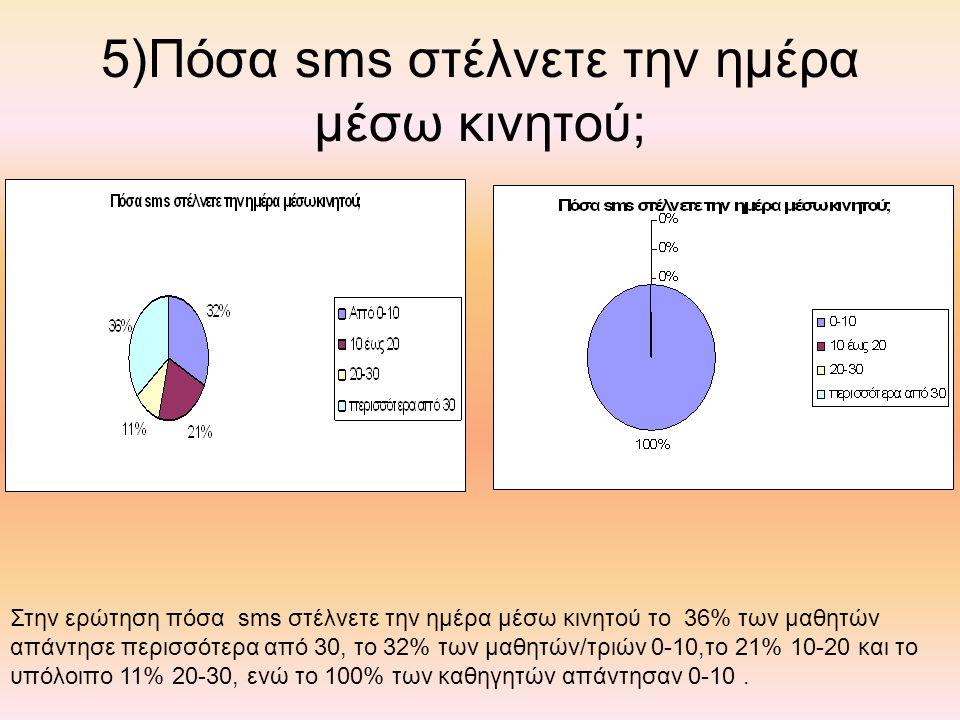 5)Πόσα sms στέλνετε την ημέρα μέσω κινητού;