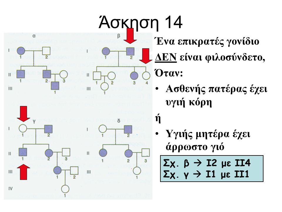 Άσκηση 14 Ένα επικρατές γονίδιο ΔΕΝ είναι φιλοσύνδετο, Όταν: