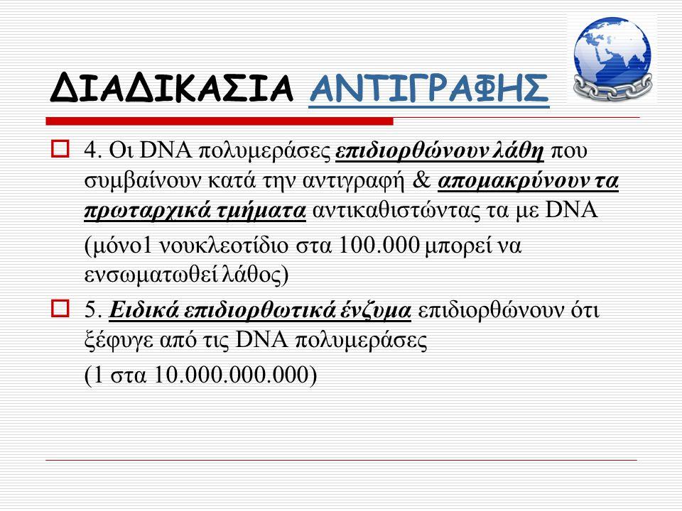 ΔΙΑΔΙΚΑΣΙΑ ΑΝΤΙΓΡΑΦΗΣ