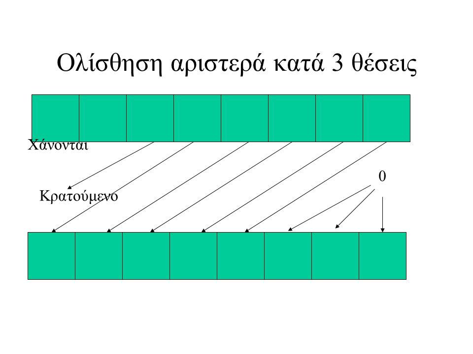 Ολίσθηση αριστερά κατά 3 θέσεις