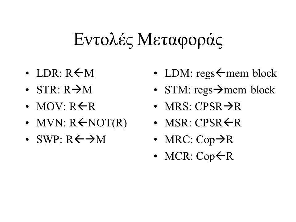 Εντολές Μεταφοράς LDR: RM STR: RM MOV: RR MVN: RNOT(R) SWP: RM