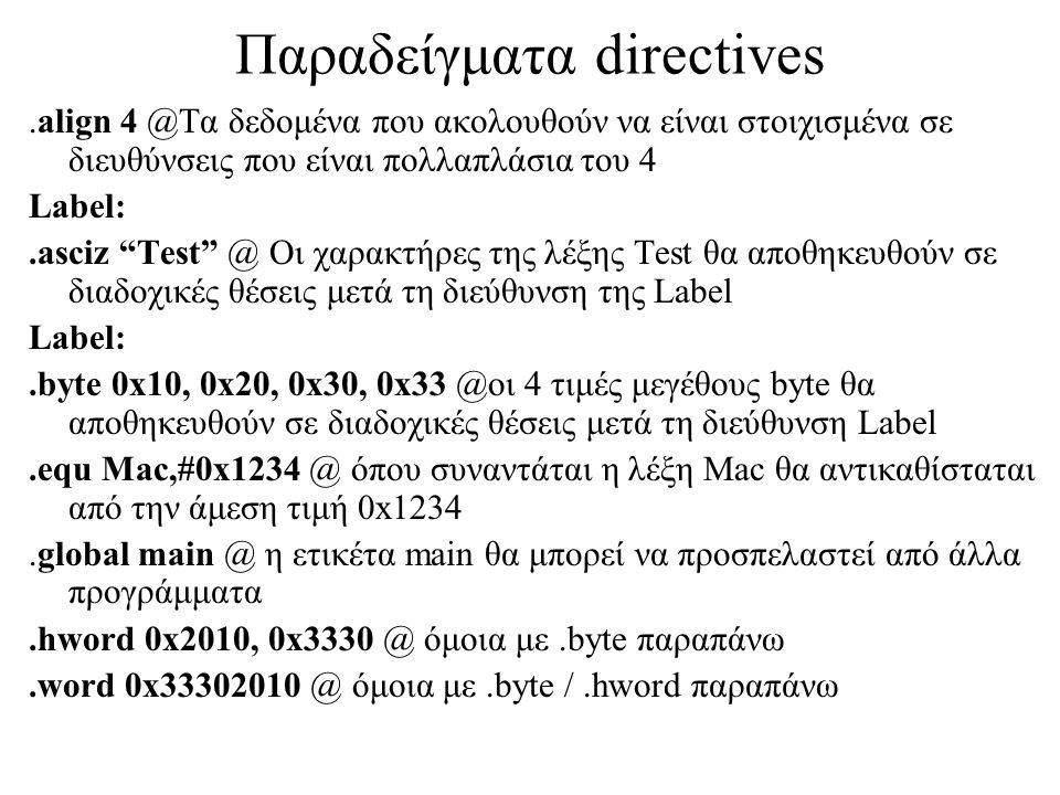 Παραδείγματα directives