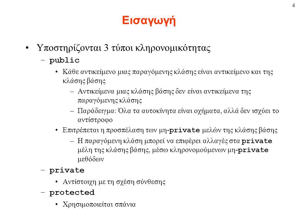 Εισαγωγή Υποστηρίζονται 3 τύποι κληρονομικότητας public private