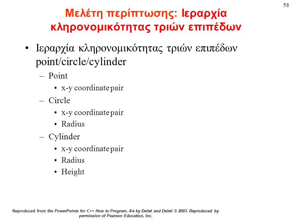 Μελέτη περίπτωσης: Ιεραρχία κληρονομικότητας τριών επιπέδων