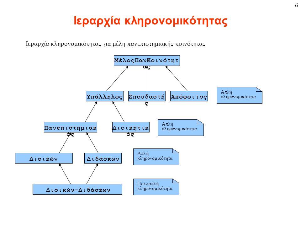 Ιεραρχία κληρονομικότητας