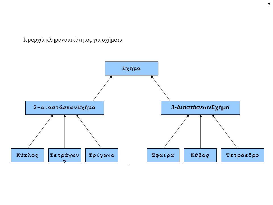 Ιεραρχία κληρονομικότητας για σχήματα
