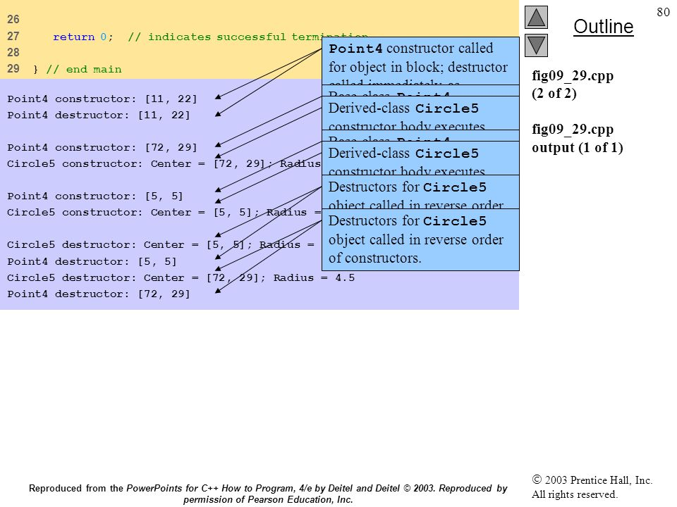fig09_29.cpp (2 of 2) fig09_29.cpp output (1 of 1)