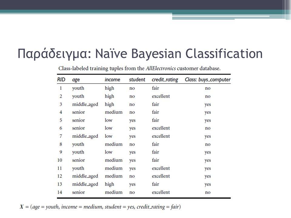 Παράδειγμα: Naïve Bayesian Classification