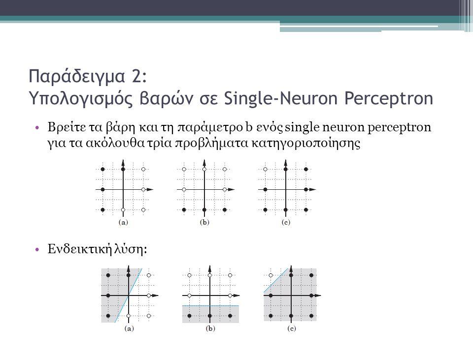 Παράδειγμα 2: Υπολογισμός βαρών σε Single-Neuron Perceptron