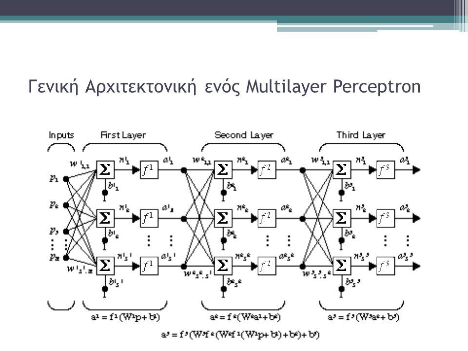 Γενική Αρχιτεκτονική ενός Multilayer Perceptron
